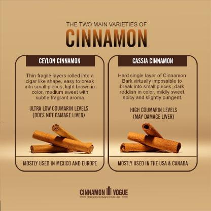 Essentially Sidetracked: Cinnamon Bark